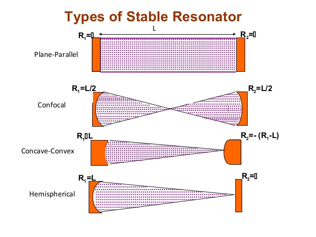 Modulating-Optical-Resonators-Offer-Researchers-Command-Over-Transparency